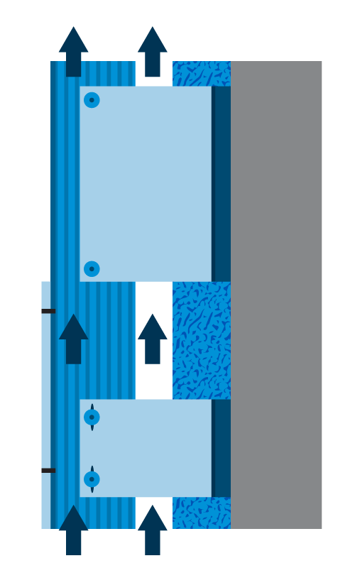 Rainscreen Diagram
